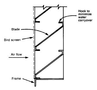 Mechanical Engineering Hvac Design Residential HVAC System