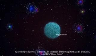 Apakah massa semua Partikel berasal dari Partikel Tuhan ( Higgs Boson)?