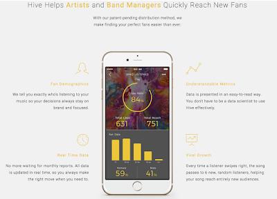 Hive App Artist Stats