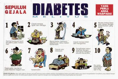 Diabetes Mellitus : Diet Dan Cara Terapinya