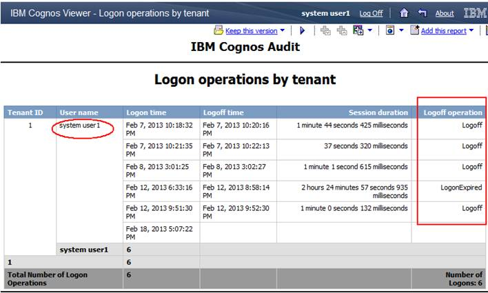 Enable Auditing in Multitenant Environment of IBM Cognos