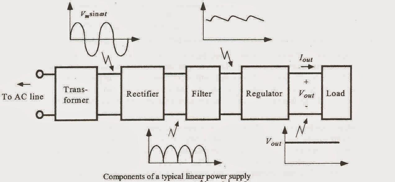 engineer khan  wireless message circular