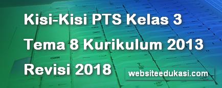 Kisi-Kisi PTS/UTS Kelas 3 Tema 8 K13 Revisi 2018