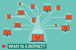 What is Botnet? Simply Explained ~ HackersTreeHouse