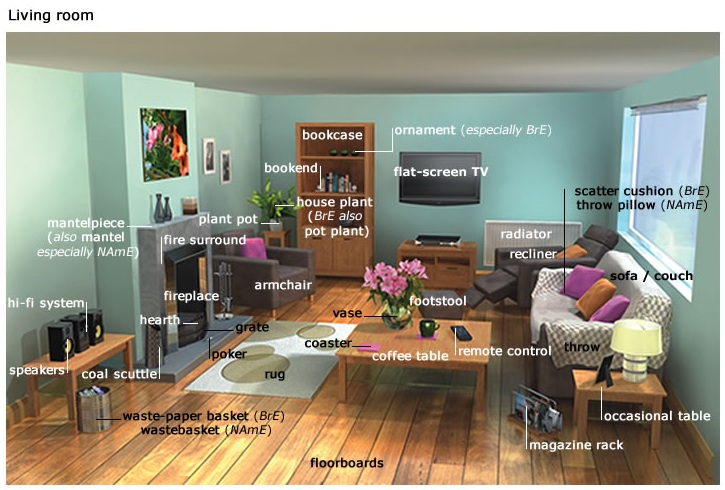 dream interpretation living room my house 13470
