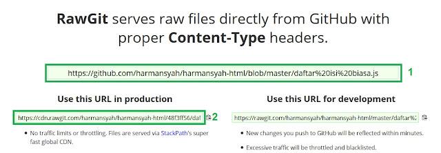 URL - Rawgit.com