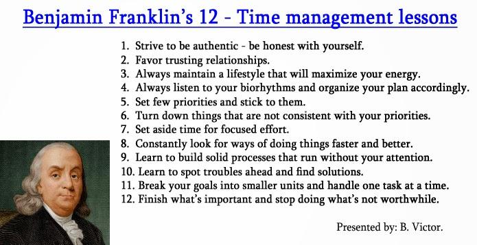 Communication relationship management, time management lessons