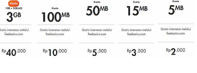 √ cek cek sisa paket internet im3 freedom combo 5