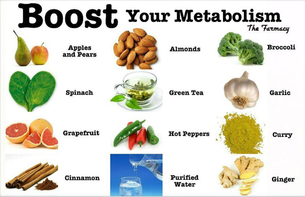 Best Health Tips: Foods That Help To Boost Metabolism