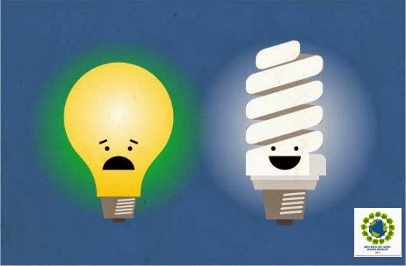 Qu hacemos para cuidar el medio ambiente apaga la luz - Luces de ambiente ...