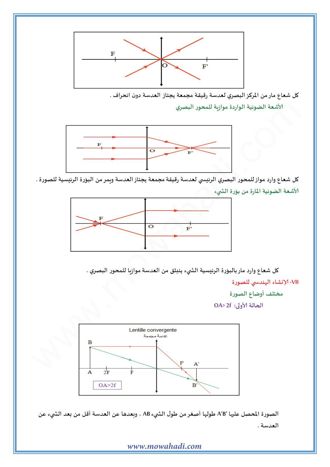العدسات الرقيقة :الانشاء الهندسي للصورة-3