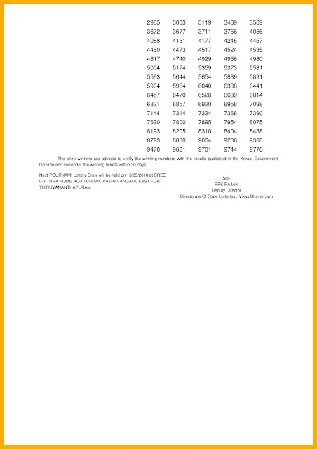 Kerala Lottery 06.05.2018 Pournami RN 338 Lottery Results Official PDF keralalotteriesresults.in-page-002