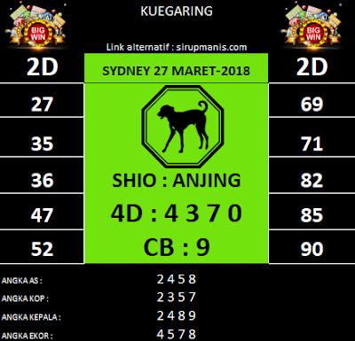 Togel Online -Prediksi Togel Sydney 27 Maret 2018