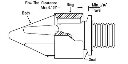 Mold technology: MACHINE SELECTION