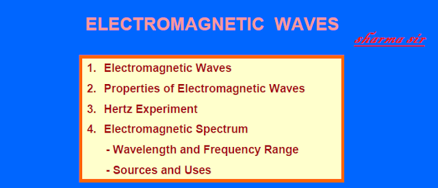 Electromagnetic wave,scceducation,physics,sharma sir,
