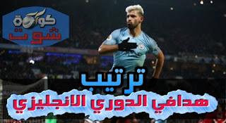ترتيب هدافى الدورى الإنجليزى.. أجويرو ومحمد صلاح 17 هدفا
