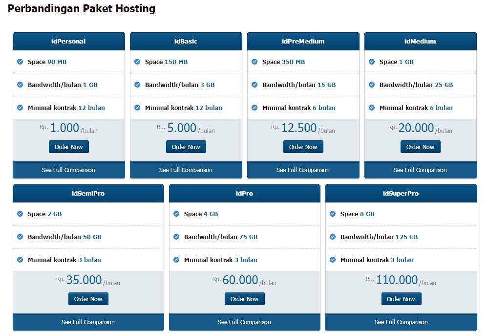 perbandinga-paket-web-hosting-murah-dengan-idhostinger-gratis