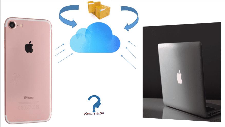 ما هى المساحة المجانية التى يوفرها icloud ؟