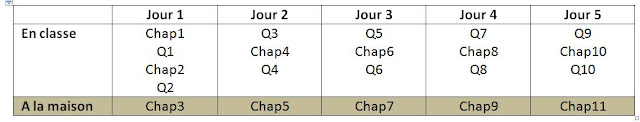 Tableau course lecture- gestion classe