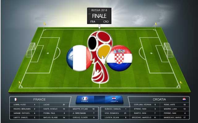 final del mundial de rusia Francia contra Croacia en Telecinco