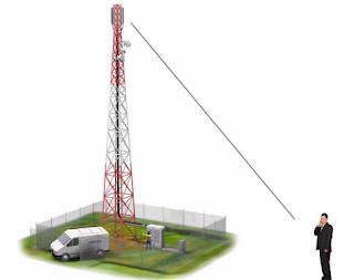Jaringan 4g di Bekasi lemot? Kartu tri 3, indosat, xl, axis,smartfren, im3, telkomsel walaupun kuota dan sinyal penuh tetapi koneksi lelet dan lemot