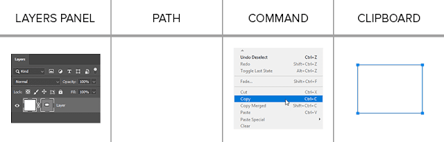 Copy layer with vector mask which is selected