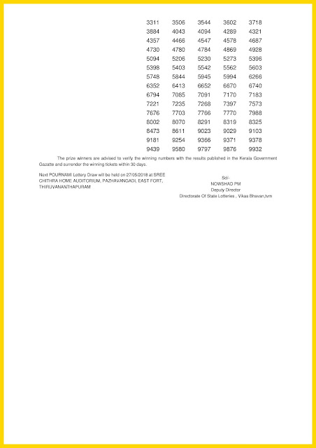 Kerala Lottery 20.05.2018 Pournami RN 340 Lottery Results Official PDF keralalotteriesresults.in-page-002