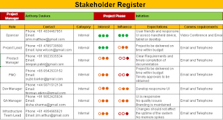 Project Stakeholder Register Template