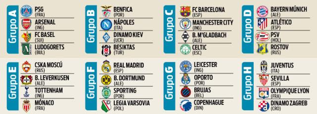 FÚTBOL - Sorteo fase de grupos Champions League 2016-2017