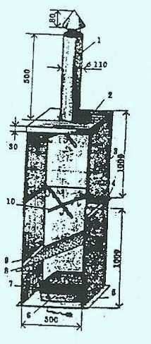 Изготовление электрокоптильни для копчения продуктов своими руками