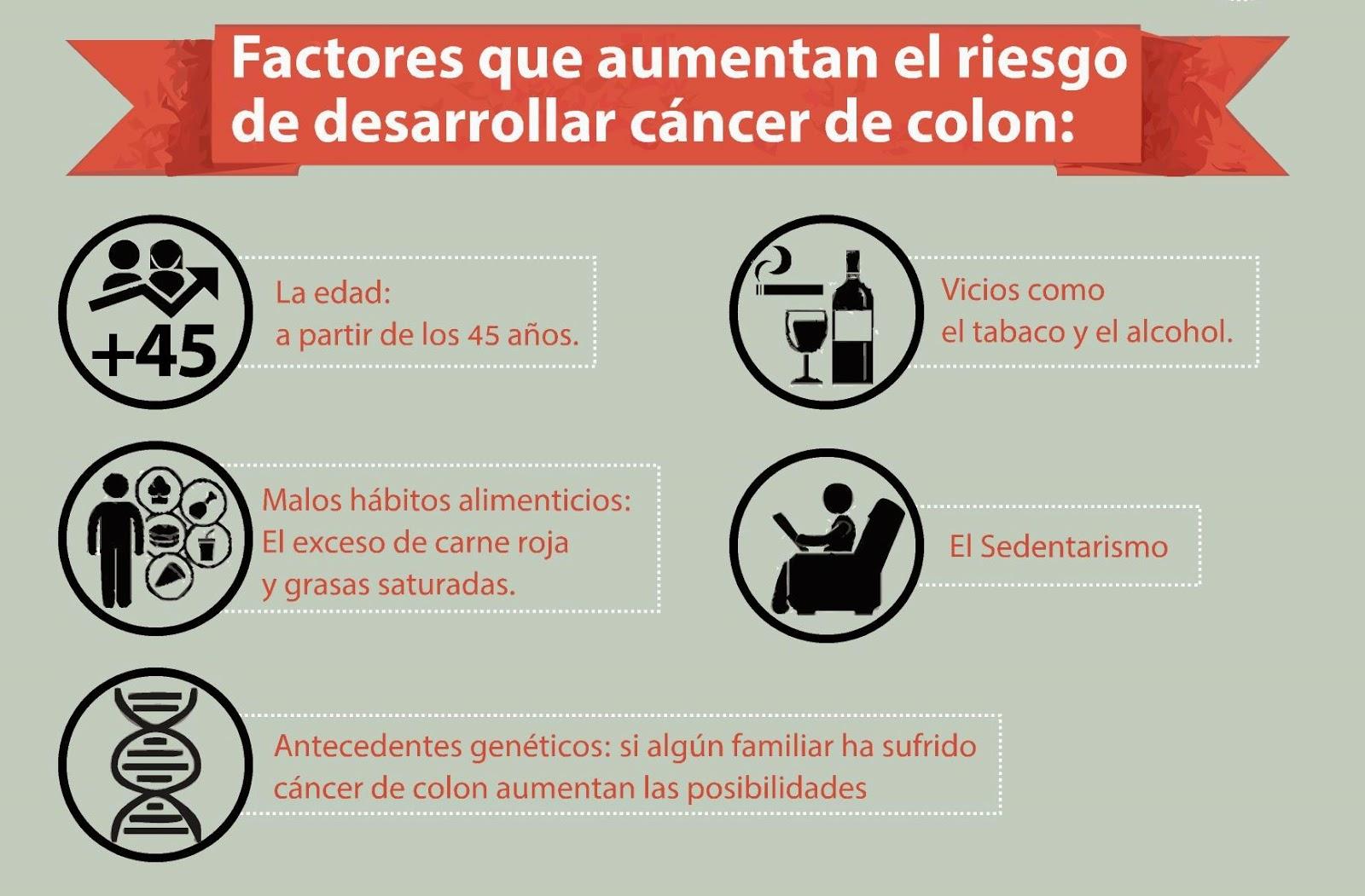 Datos de salud en Bolivia