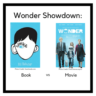 The book Wonder by R.J. Palacio compared to the 2017 movie Wonder