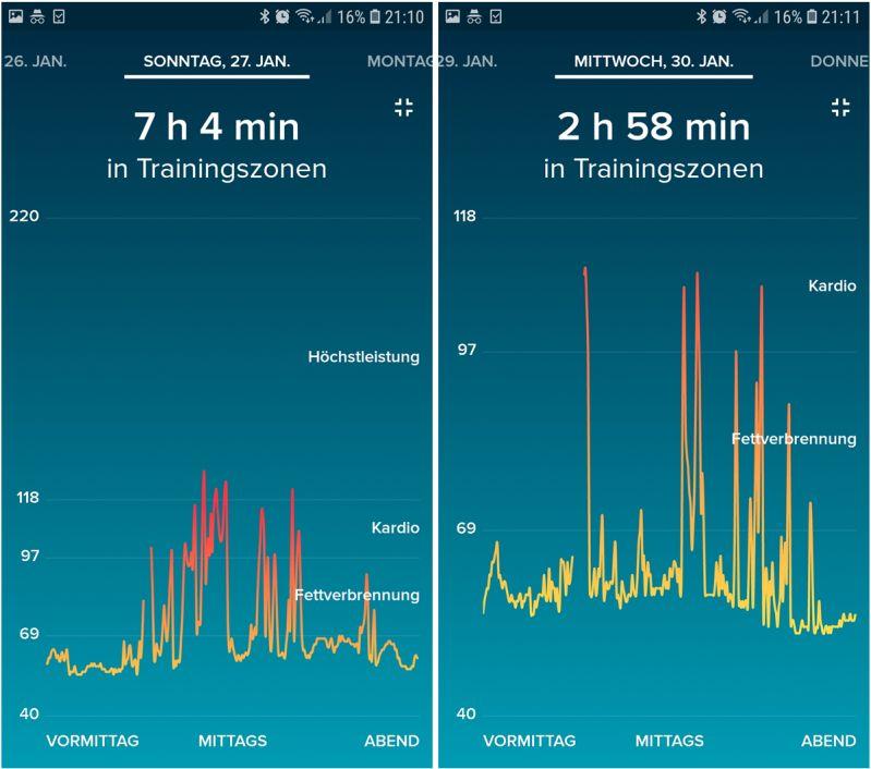 Fitbit Charge 2 Anzeige Pulsfrequenzen in verschiedenen Trainingszonen
