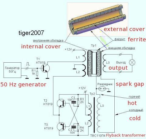 free energy kapanadze free energy generator schematics. Black Bedroom Furniture Sets. Home Design Ideas