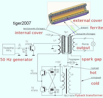Free Energy: Kapanadze Free Energy Generator Schematics