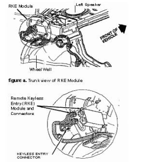 1999 Pontiac Sunfire Key Fob Programming Instructions