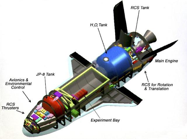 Image Attribute:Schematics of X-37B Orbital Test Vehicle