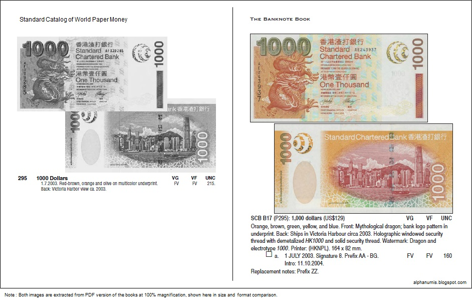 World Paper Money Catalog Pdf
