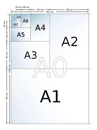 لنتعرف على مقاسات الورق العالمية المستخدمة في تصاميم الجرافيك Chobixo Tech