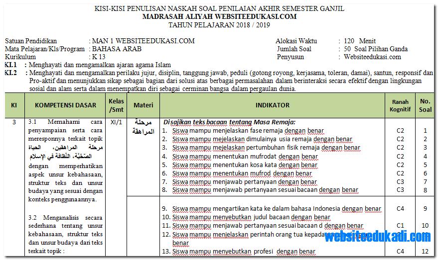 Kisi Kisi Soal Pas Uas Bahasa Arab Kelas 11 K13 Tahun 2018 2019 Websiteedukasi Com