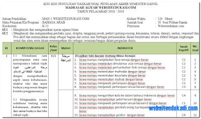Kisi-kisi Soal PAS/ UAS Bahasa Arab Kelas 11 K13 Tahun 2018/2019