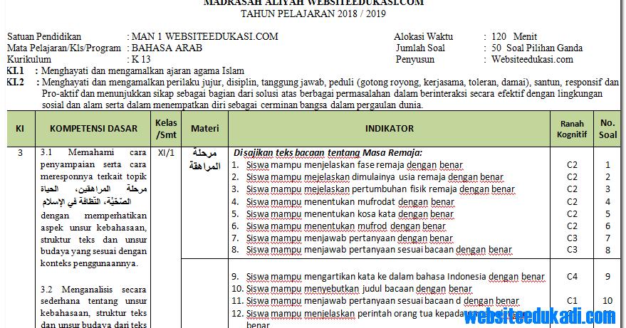 Contoh Kisi Kisi Soal Bahasa Indonesia Kelas X Kurikulum ...