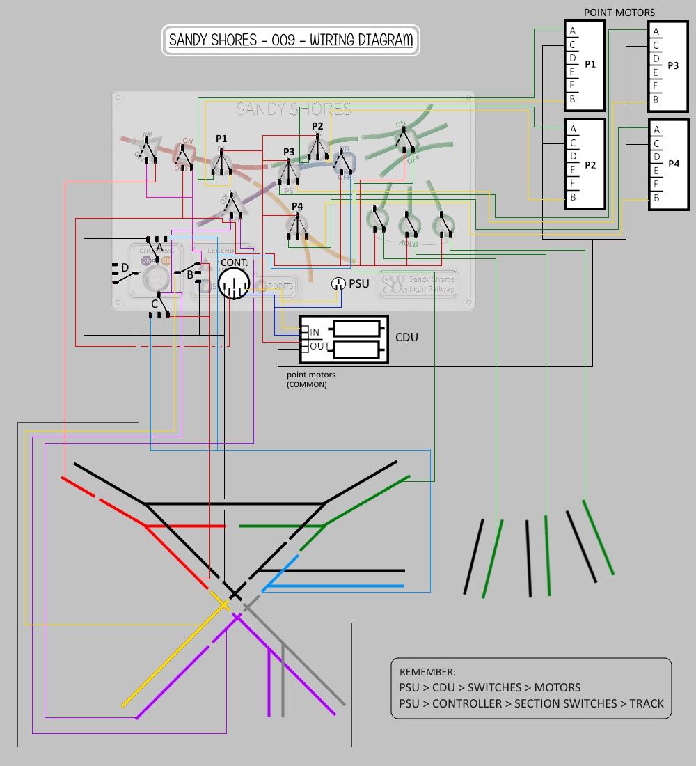 Complete+Wiring+Sandy+Shores+JPG.jpg