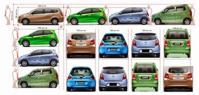 Modifikasi Mobil Datsun Go Panca Warna Putih