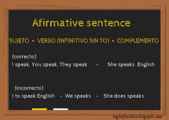 Inglés Faciliito Gramática Fácil
