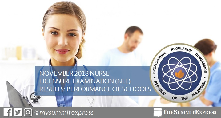 PERFORMANCE OF SCHOOLS: November 2018 NLE nursing board exam