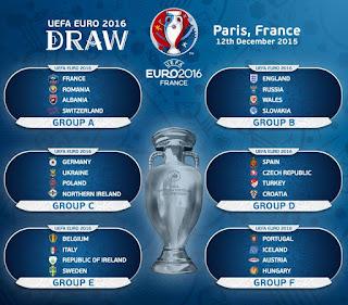 Pembagian grup piala eropa 2016 di Pasarcash.com Agen Bola Sbobet Euro 2016 Terpercaya