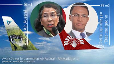 L'Etat malgache décaissera le fonds pour apurer la dette d'Air Madagascar
