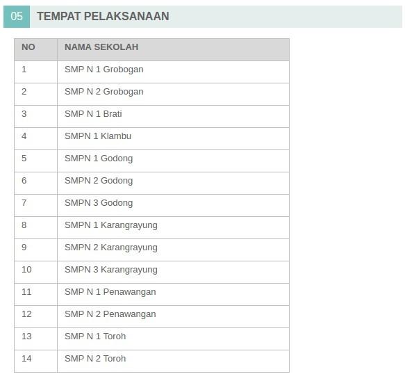 Daftar SMP Negeri Pelaksanan PPDB Online SMP Kabupaten Grobogan Tahun 20172018