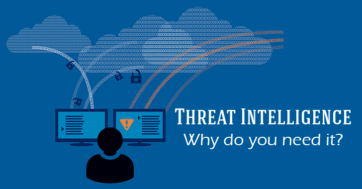 What is Threat Intelligence and How It Helps to Identify Security Threats